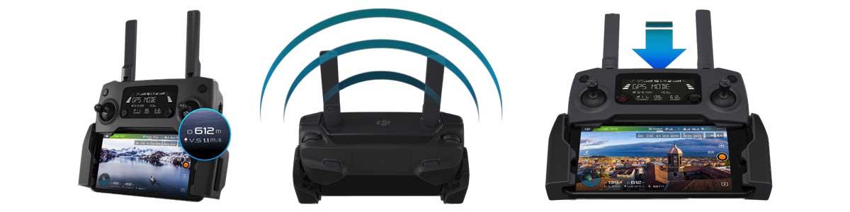 OcuSync 2.0 Video Transmission System